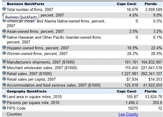 census - people quickfacts 4